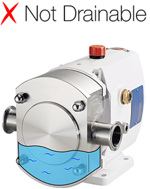 Not drainable PD pump