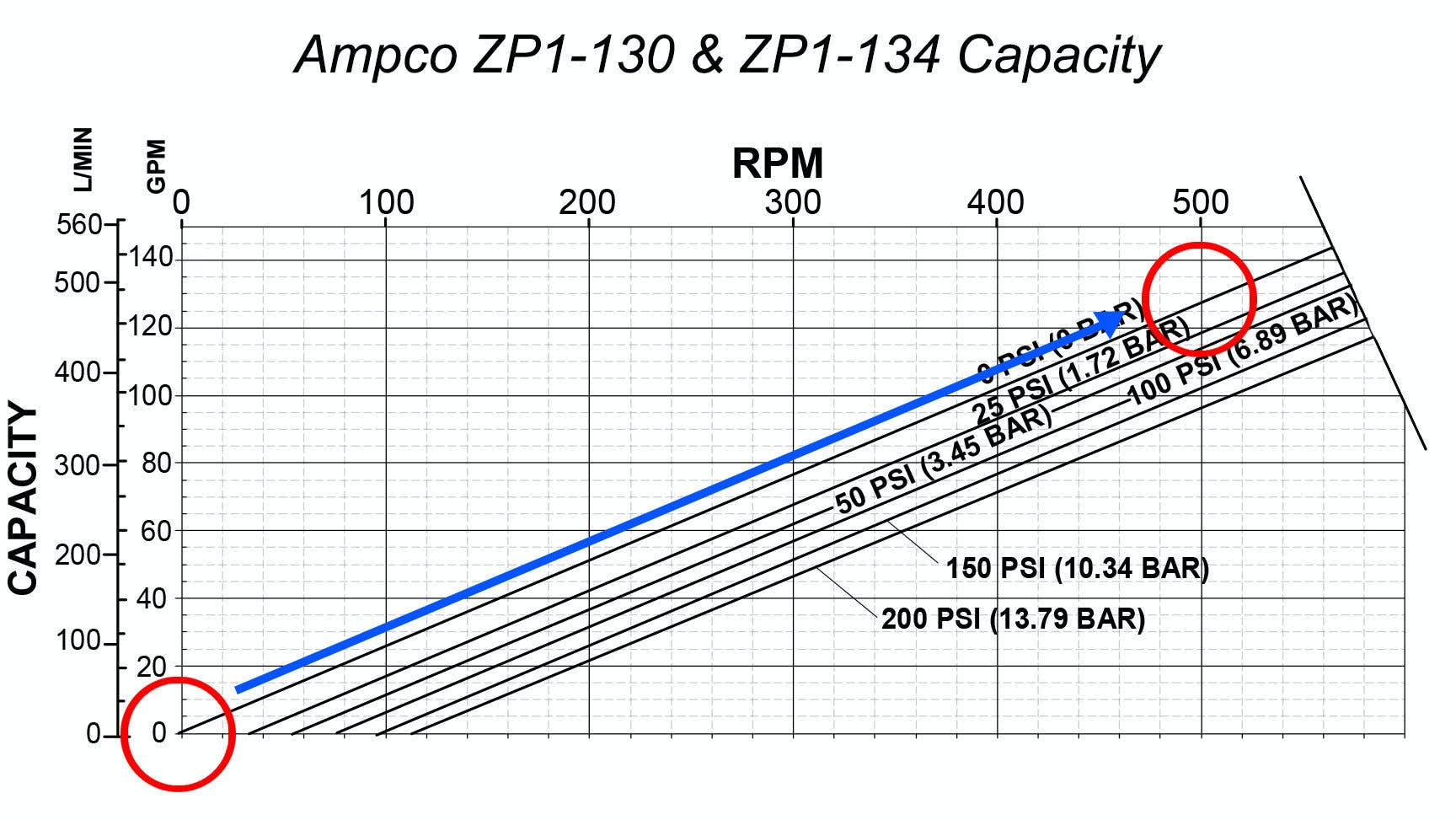 How to read a positive displacement pump curve figure 1