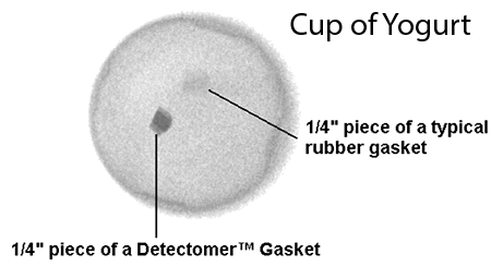 Cup Of Yogurt
