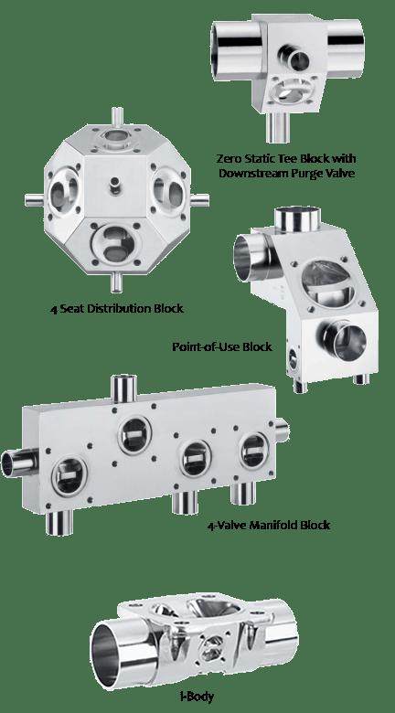 Gemu-Multi-Port-Block