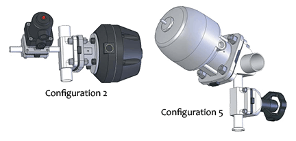Gemu_Welded_Configurations