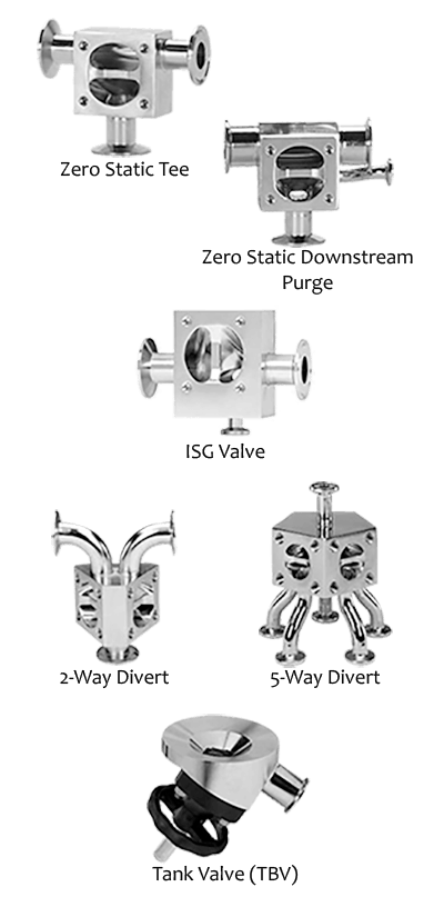 ITT-Integrated-Divert-Valves