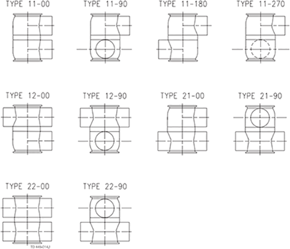 PMO-Plus-Mixproof-Valve-Body-Combinations