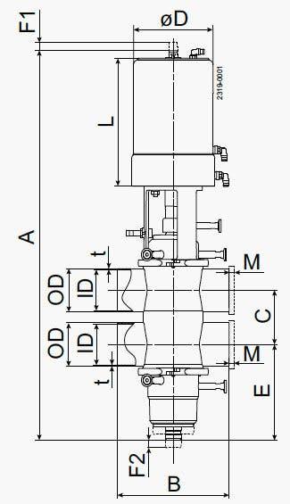 Unique-CP-3-dimensions