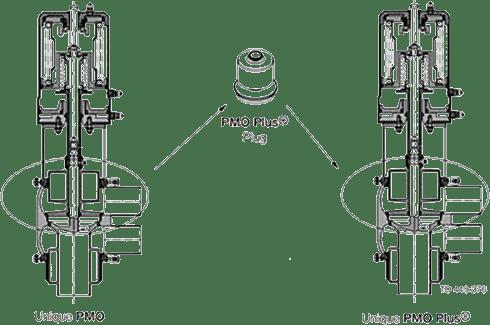 Unique-PMO-vs-PMO-Plus-Drawing